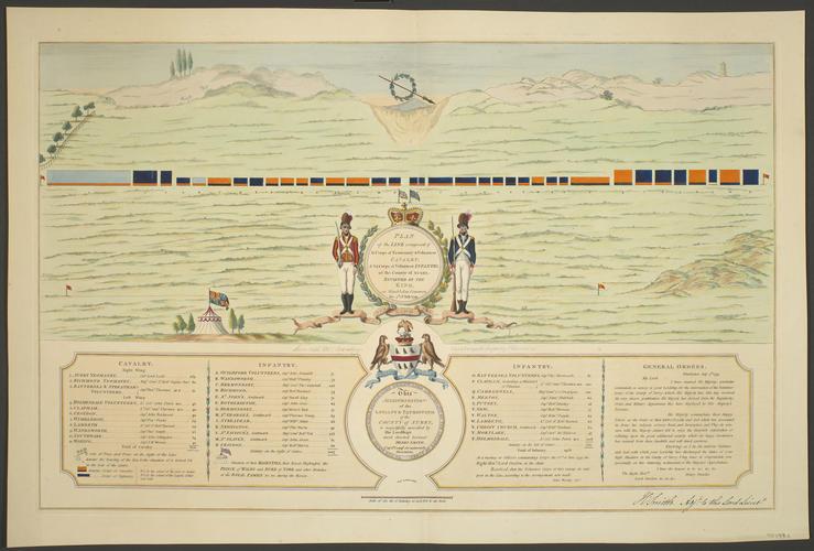 Item: Plan of review at Wimbledon Common, 1799 (Wimbledon Common, Surrey, England, UK) 51?26'00