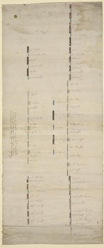 Order of battle at Lutzen, 1632 (Lutzen, Saxony-Anhalt, Germany) 51?15?24?N 12?08?29?E