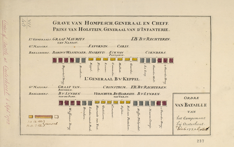 Order of battle of the Dutch army at Oosterhout, 1732 (Oosterhout, North Brabant, Netherlands) 51?38?42?N 04?51?35?E