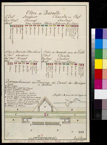 Item: Order of battle of the Allied army at Merelbeke, Ghent and Bellem, 1744 (Merelbeke, Flanders, Belgium 50?59'40