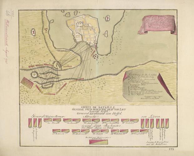 Map of the Battle of Villmanstrand, 1741 (Lappeenranta, South Karelia, Finland) 61?03'31