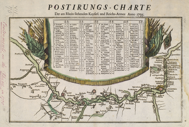 Map of the Rhine, 1735