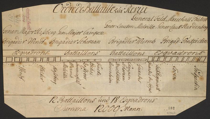 Manoeuvres of the Hanoverian army at Hanover, 1729 (Hanover, Lower Saxony, Germany) 52?22?20?N 09?46?50?E