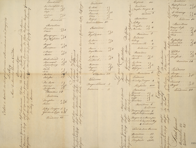 Item: Order of battle of French and Piedmontese troops, 1735