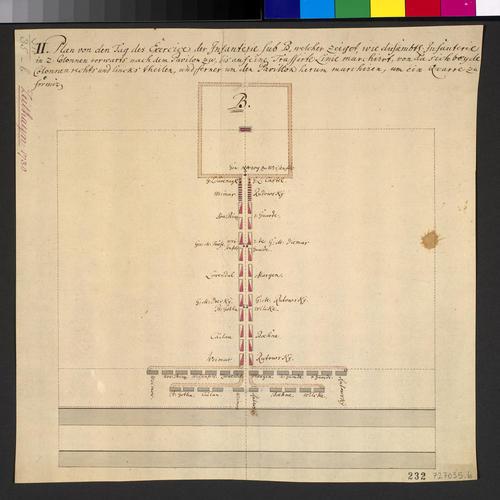 Master: [Zeithayn June 1730] Item: Map of Zeithain and Muhlberg, 1730 (Zeithain, Saxony, Germany) 51?20?01?N 13?20?17?E; (Muhlberg, Brandenburg, Germany) 51?26?04?N 13?13?18?E
