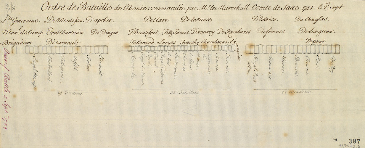 Item: Order of battle of the French army in Flanders, 1744