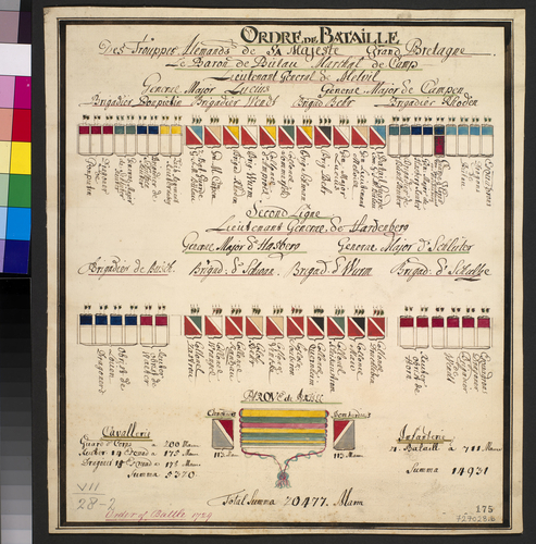 Item: Order of battle of the Hanoverian army, 1729