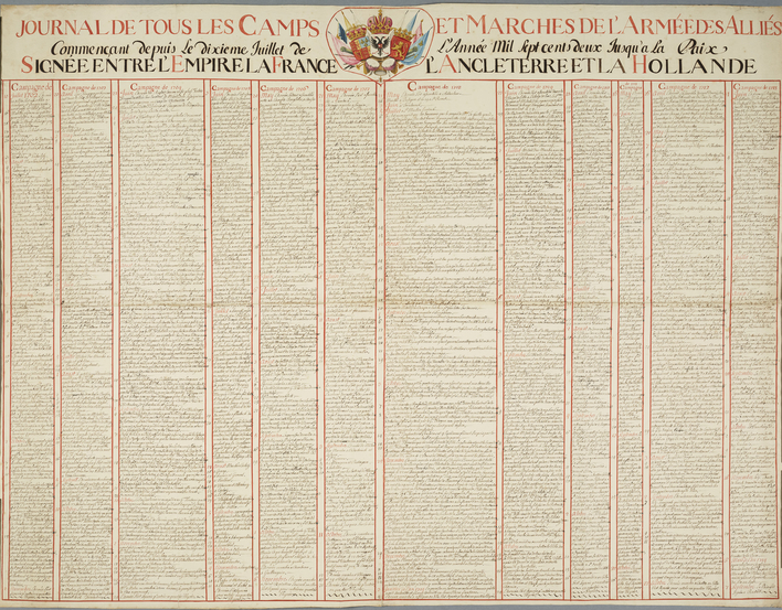 Achronological list of the encampments and marches of the Allied army between 10 June 1702 and the signing of the Treaty of Baden on 7 September 1714. War of the Spanish Succession (1701-14). The last entry, for 7 September 1714, in these tables sta